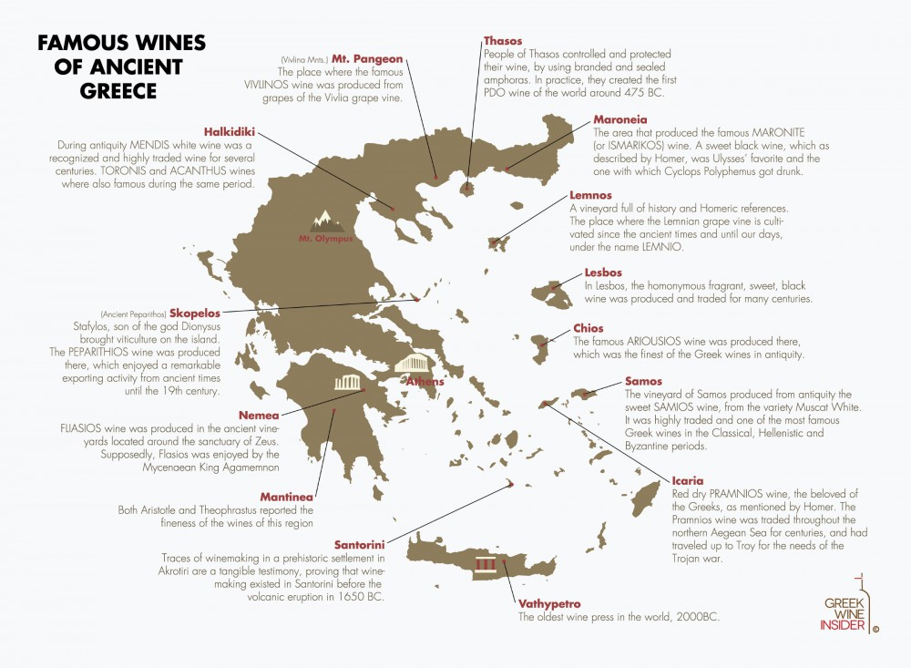 Famous Wines of Ancient Greece